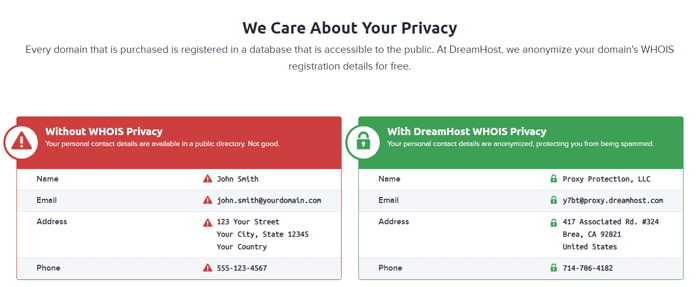 DreamHost domain privacy